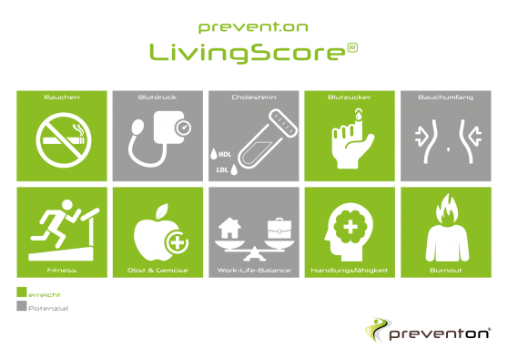 prevent.on living score®